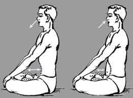 Hoe doe je de Khapalabhati